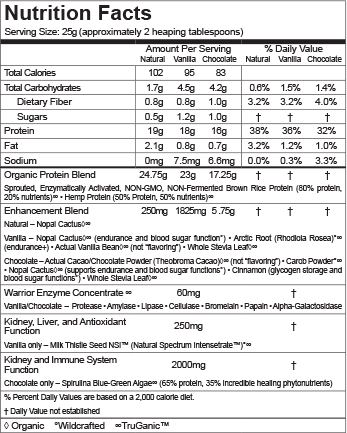 Warrior Food Nutrition Facts
